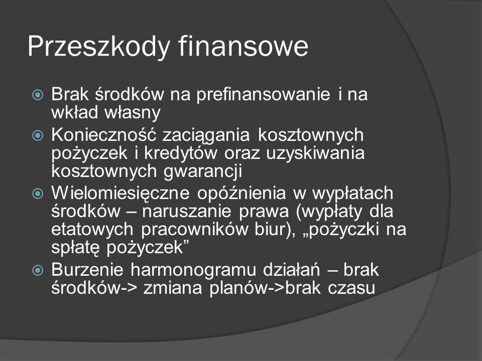 Przeszkody finansowe Brak środków na prefinansowanie i na wkład własny Konieczność zaciągania kosztownych pożyczek i kredytów oraz uzyskiwania kosztownych gwarancji Wielomiesięczne opóźnienia w wypłatach środków – naruszanie prawa (wypłaty dla etatowych pracowników biur), pożyczki na spłatę pożyczek Burzenie harmonogramu działań – brak środków-> zmiana planów->brak czasu