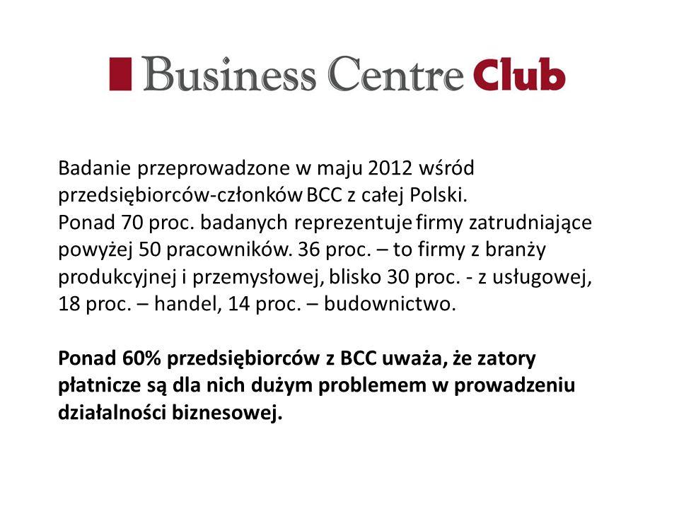 Badanie przeprowadzone w maju 2012 wśród przedsiębiorców-członków BCC z całej Polski.