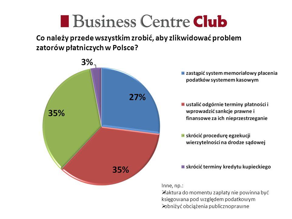 Co należy przede wszystkim zrobić, aby zlikwidować problem zatorów płatniczych w Polsce.