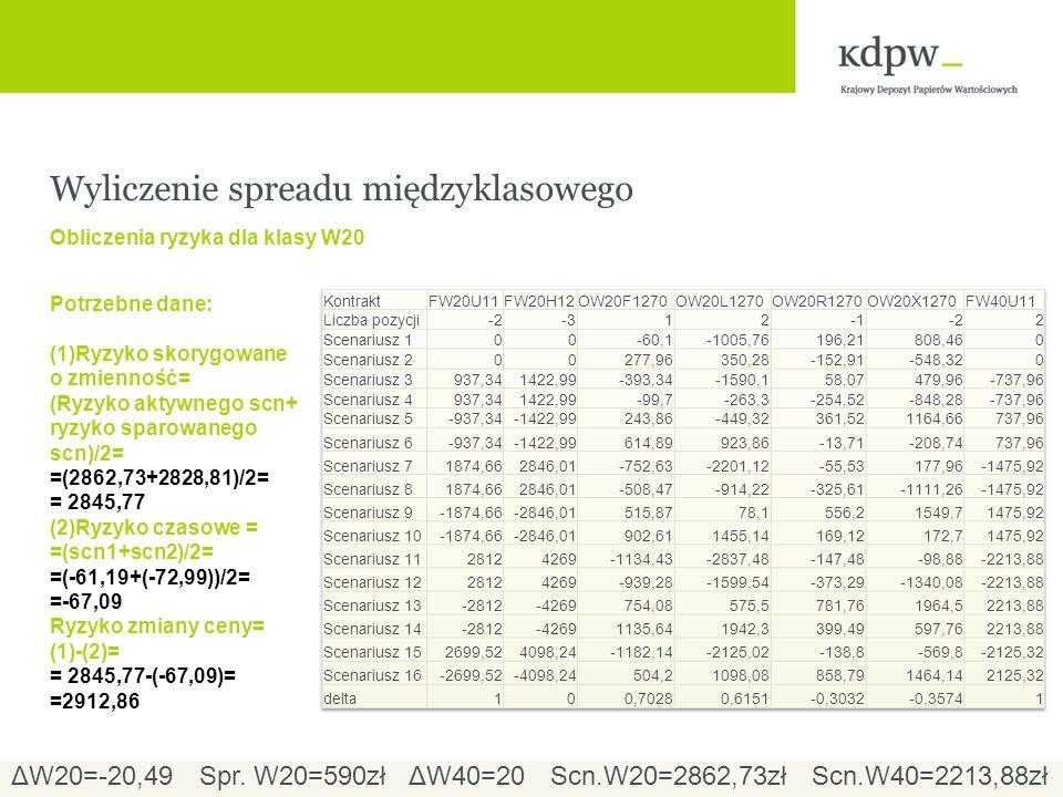 Wyliczenie spreadu międzyklasowego Obliczenia ryzyka dla klasy W20 Potrzebne dane: (1)Ryzyko skorygowane o zmienność= (Ryzyko aktywnego scn+ ryzyko sparowanego scn)/2= =(2862,73+2828,81)/2= = 2845,77 (2)Ryzyko czasowe = =(scn1+scn2)/2= =(-61,19+(-72,99))/2= =-67,09 Ryzyko zmiany ceny= (1)-(2)= = 2845,77-(-67,09)= =2912,86 ΔW20=-20,49ΔW40=20Spr.