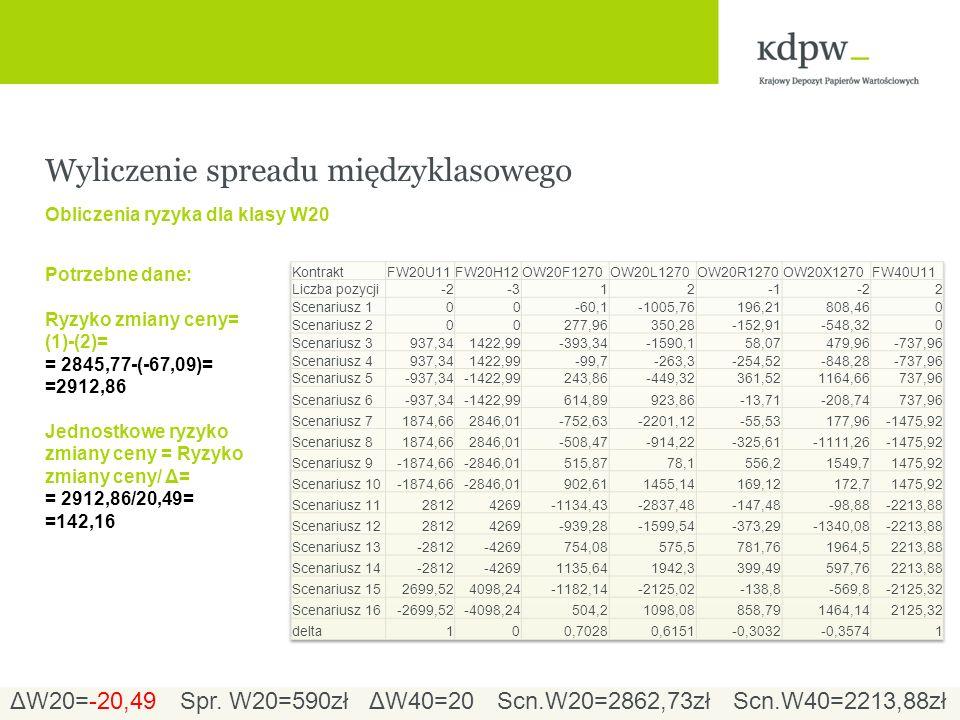 Wyliczenie spreadu międzyklasowego Obliczenia ryzyka dla klasy W20 Potrzebne dane: Ryzyko zmiany ceny= (1)-(2)= = 2845,77-(-67,09)= =2912,86 Jednostkowe ryzyko zmiany ceny = Ryzyko zmiany ceny/ Δ= = 2912,86/20,49= =142,16 ΔW20=-20,49ΔW40=20Spr.