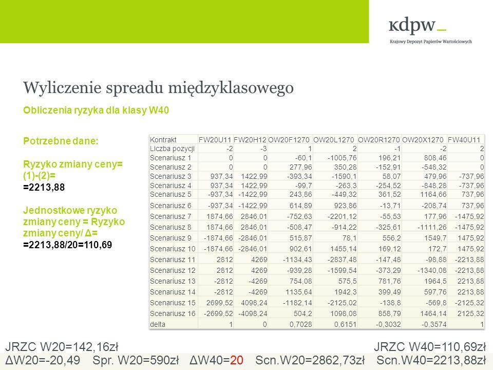 Wyliczenie spreadu międzyklasowego Obliczenia ryzyka dla klasy W40 Potrzebne dane: Ryzyko zmiany ceny= (1)-(2)= =2213,88 Jednostkowe ryzyko zmiany ceny = Ryzyko zmiany ceny/ Δ= =2213,88/20=110,69 JRZC W40=110,69złJRZC W20=142,16zł ΔW20=-20,49ΔW40=20Spr.