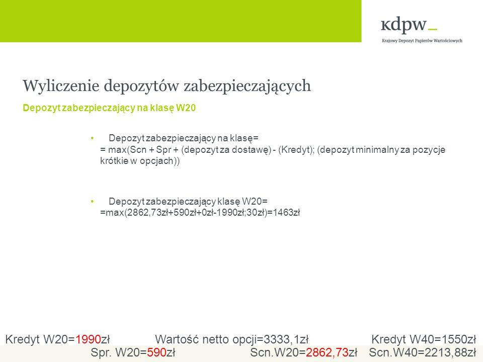 Wyliczenie depozytów zabezpieczających Depozyt zabezpieczający na klasę W20 Depozyt zabezpieczający na klasę= = max(Scn + Spr + (depozyt za dostawę) - (Kredyt); (depozyt minimalny za pozycje krótkie w opcjach)) Depozyt zabezpieczający klasę W20= =max(2862,73zł+590zł+0zł-1990zł;30zł)=1463zł Wartość netto opcji=3333,1złKredyt W20=1990złKredyt W40=1550zł Spr.