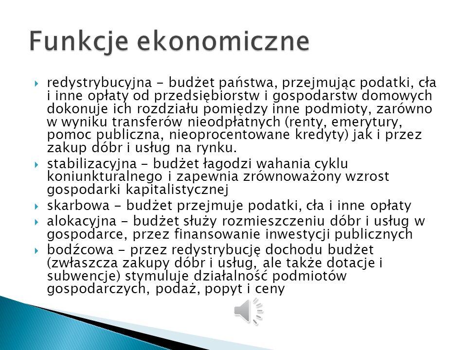 Ekonomiczne Polityczne