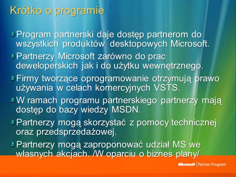 Krótko o programie Program partnerski daje dostęp partnerom do wszystkich produktów desktopowych Microsoft.