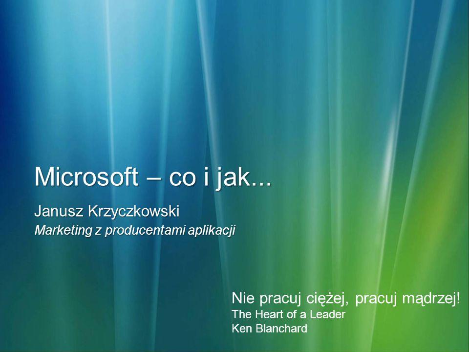 Microsoft – co i jak...