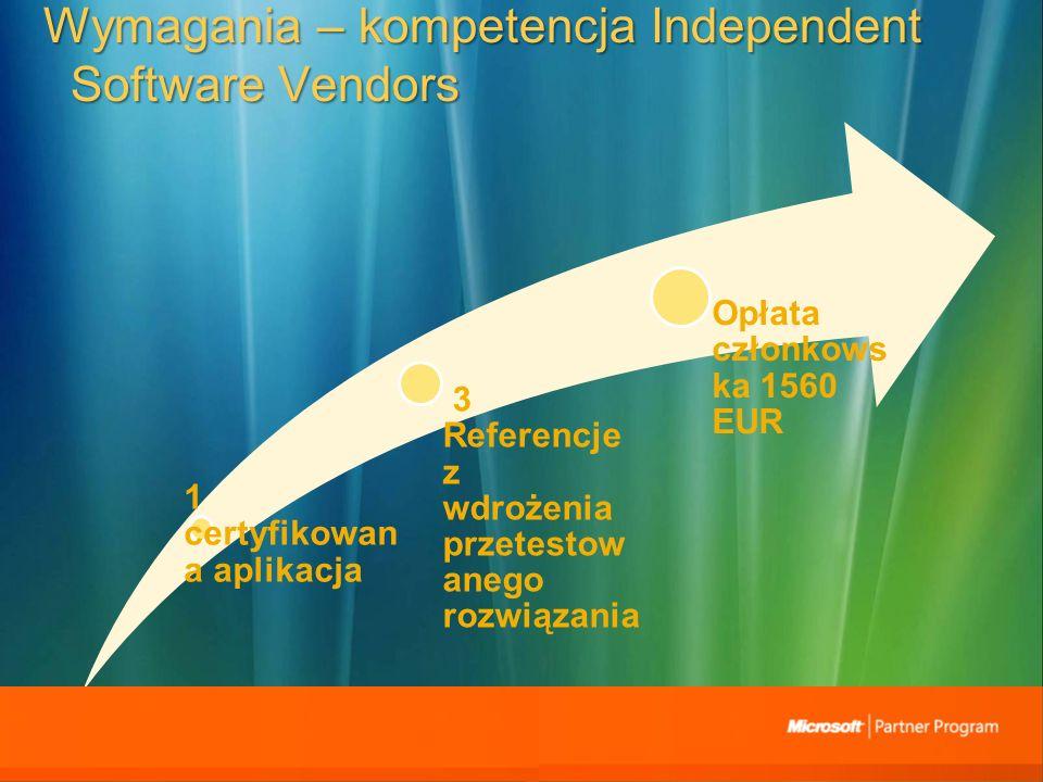 Wymagania – kompetencja Independent Software Vendors 1 certyfikowan a aplikacja 3 Referencje z wdrożenia przetestow anego rozwiązania Opłata członkows ka 1560 EUR