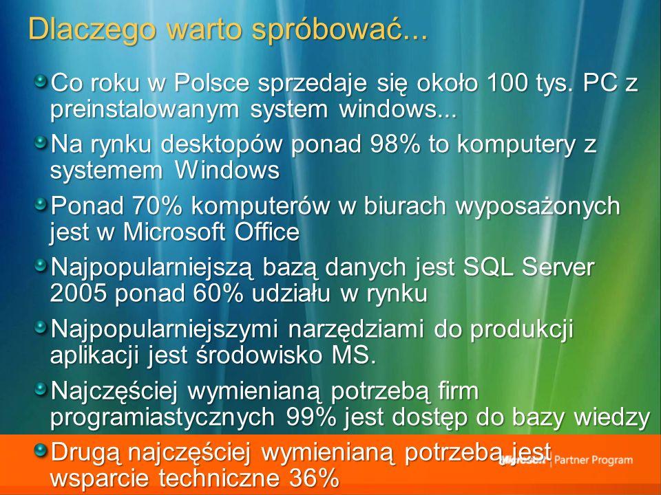Dlaczego warto spróbować... Co roku w Polsce sprzedaje się około 100 tys.