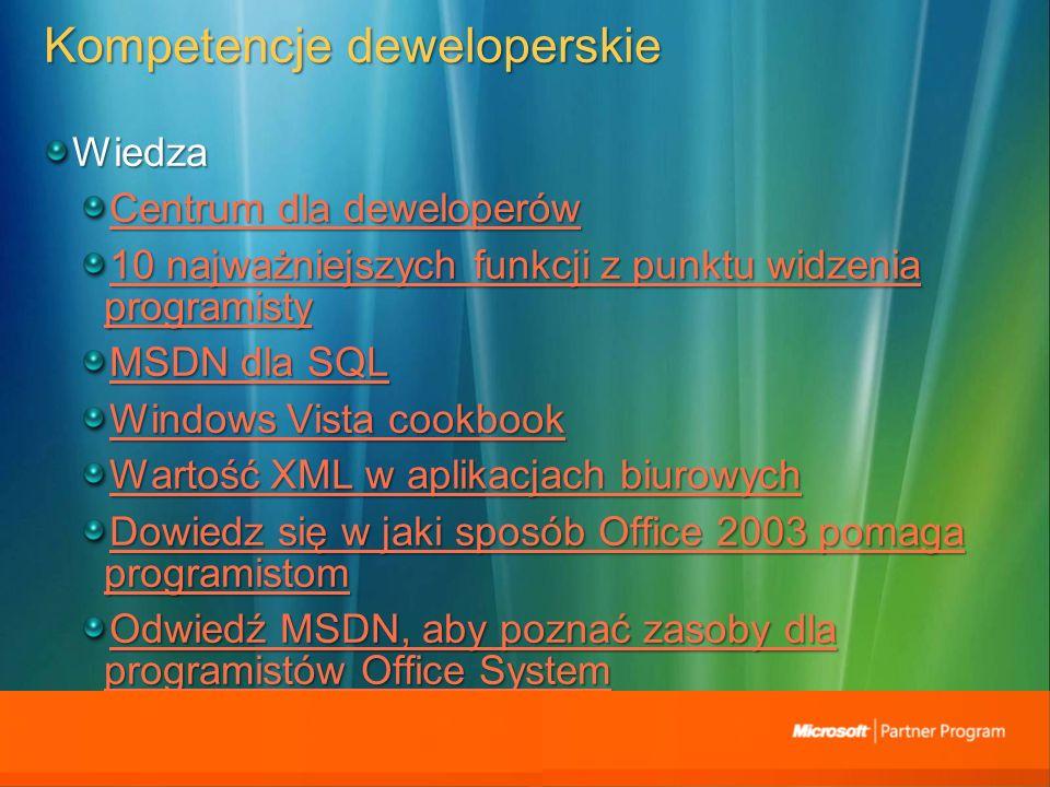 Kompetencje deweloperskie Wiedza Centrum dla deweloperów Centrum dla deweloperów 10 najważniejszych funkcji z punktu widzenia programisty 10 najważniejszych funkcji z punktu widzenia programisty MSDN dla SQL MSDN dla SQL Windows Vista cookbook Windows Vista cookbook Wartość XML w aplikacjach biurowych Wartość XML w aplikacjach biurowych Dowiedz się w jaki sposób Office 2003 pomaga programistom Dowiedz się w jaki sposób Office 2003 pomaga programistom Odwiedź MSDN, aby poznać zasoby dla programistów Office System Odwiedź MSDN, aby poznać zasoby dla programistów Office System Narzędzia dla małych przedsiębiorstw RozwiązanieMarketing Kanał sprzedaży Sprzedaż