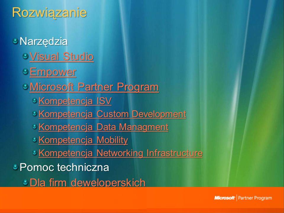 Rozwiązanie Narzędzia Visual Studio Visual Studio Empower Microsoft Partner Program Microsoft Partner Program Kompetencja ISV Kompetencja ISV Kompetencja Custom Development Kompetencja Custom Development Kompetencja Data Managment Kompetencja Data Managment Kompetencja Mobility Kompetencja Mobility Kompetencja Networking Infrastructure Kompetencja Networking Infrastructure Pomoc techniczna Dla firm deweloperskich Dla firm deweloperskich Kompetencje deweloperskie Marketing Kanał sprzedaży Sprzedaż