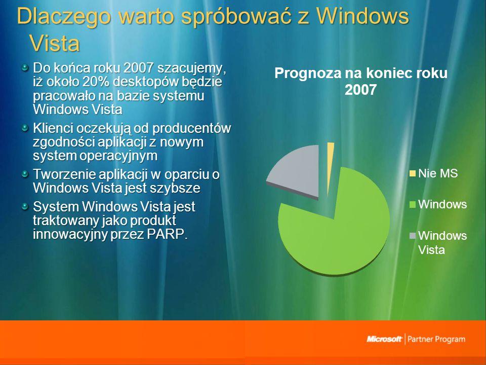 Dlaczego warto spróbować z Windows Vista Do końca roku 2007 szacujemy, iż około 20% desktopów będzie pracowało na bazie systemu Windows Vista Klienci oczekują od producentów zgodności aplikacji z nowym system operacyjnym Tworzenie aplikacji w oparciu o Windows Vista jest szybsze System Windows Vista jest traktowany jako produkt innowacyjny przez PARP.