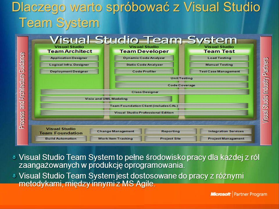 Dlaczego warto spróbować z Visual Studio Team System Visual Studio Team System to pełne środowisko pracy dla każdej z ról zaangażowanych w produkcję oprogramowania.