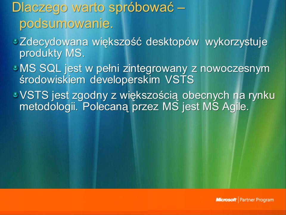 Dlaczego warto spróbować – podsumowanie. Zdecydowana większość desktopów wykorzystuje produkty MS.