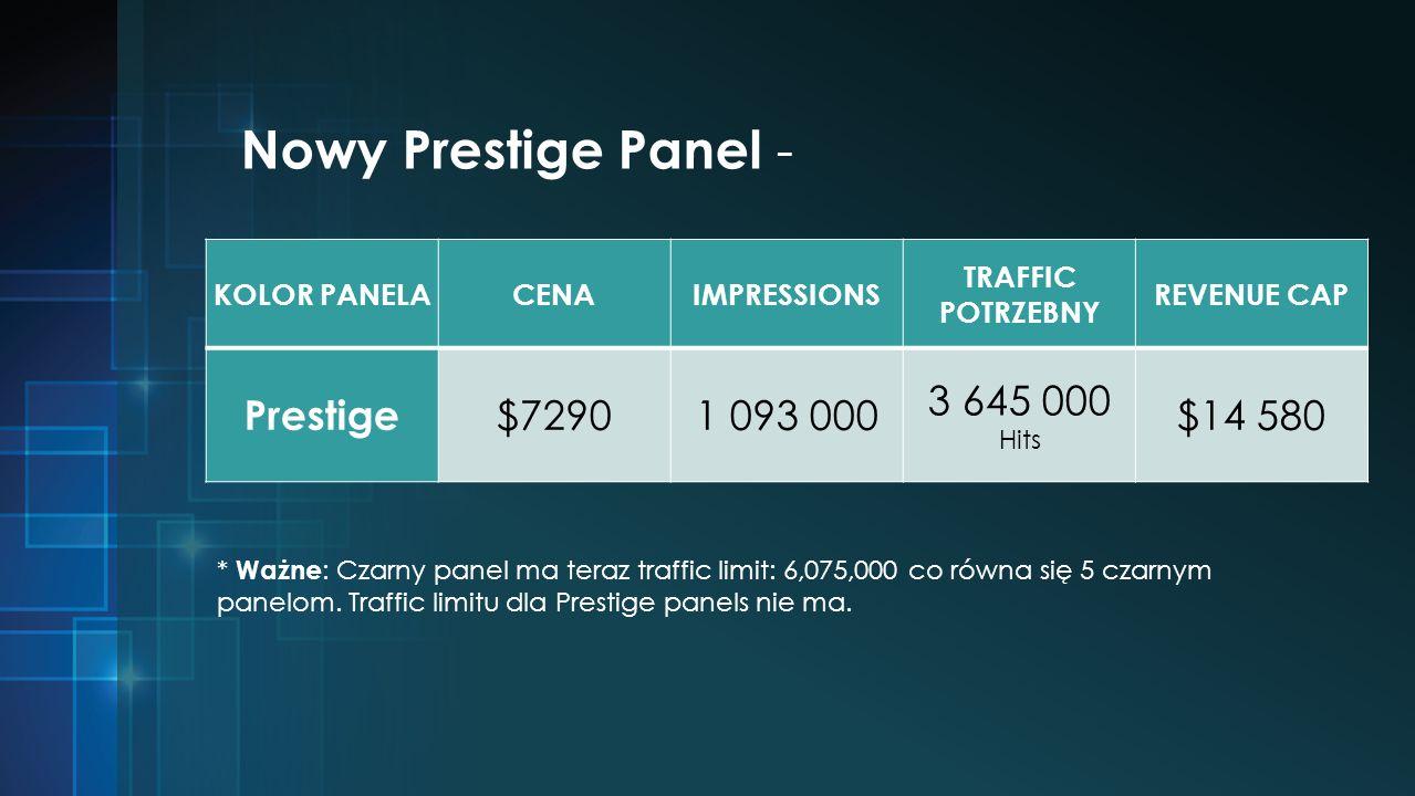 Nowy Prestige Panel - KOLOR PANELACENAIMPRESSIONS TRAFFIC POTRZEBNY REVENUE CAP Prestige $72901 093 000 3 645 000 Hits $14 580 * Ważne : Czarny panel ma teraz traffic limit: 6,075,000 co równa się 5 czarnym panelom.