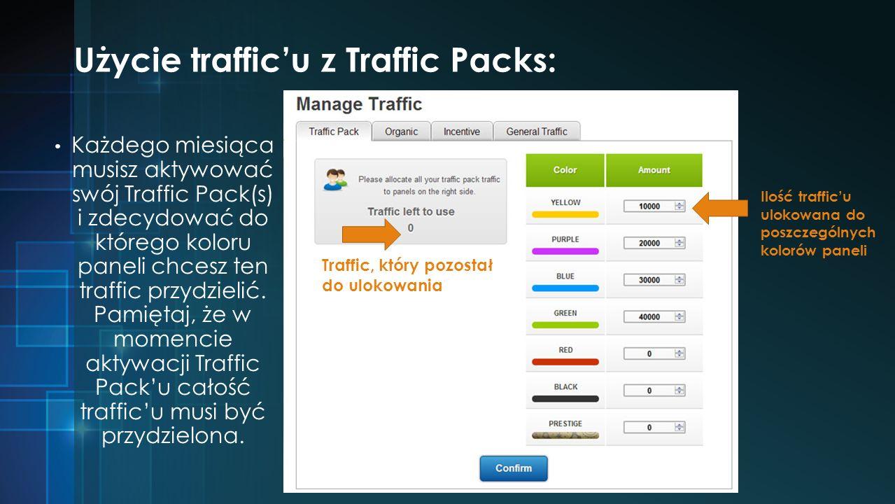 Użycie trafficu z Traffic Packs: Każdego miesiąca musisz aktywować swój Traffic Pack(s) i zdecydować do którego koloru paneli chcesz ten traffic przydzielić.