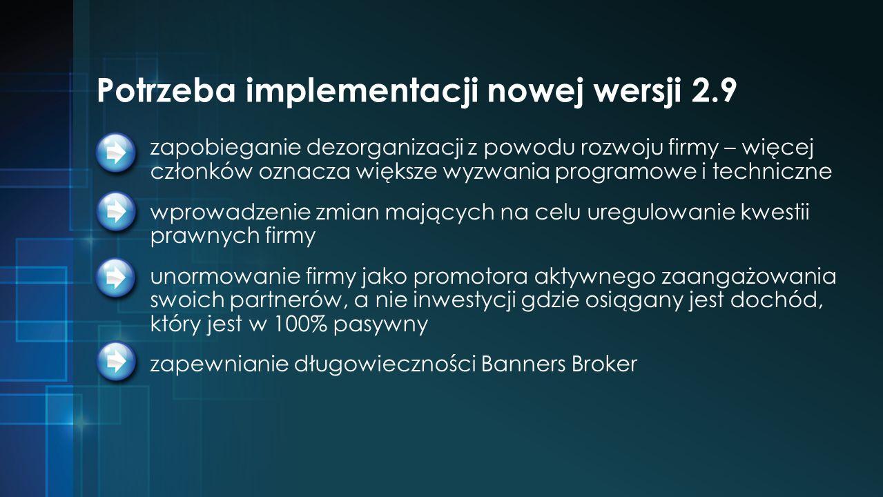 Potrzeba implementacji nowej wersji 2.9 zapobieganie dezorganizacji z powodu rozwoju firmy – więcej członków oznacza większe wyzwania programowe i techniczne wprowadzenie zmian mających na celu uregulowanie kwestii prawnych firmy unormowanie firmy jako promotora aktywnego zaangażowania swoich partnerów, a nie inwestycji gdzie osiągany jest dochód, który jest w 100% pasywny zapewnianie długowieczności Banners Broker