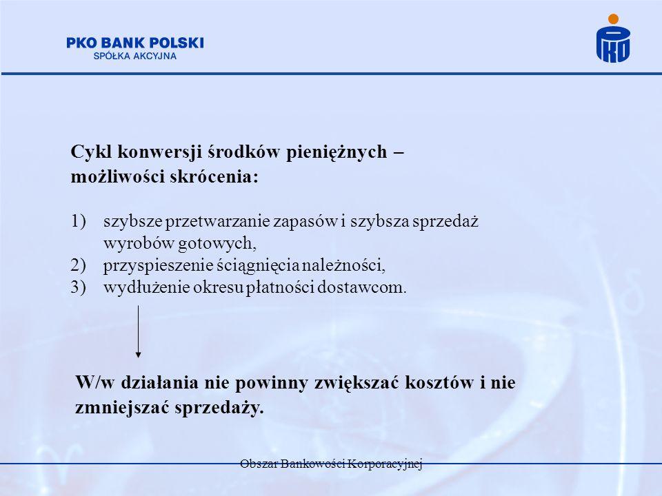 Obszar Bankowości Korporacyjnej Cykl konwersji środków pieniężnych – możliwości skrócenia: 1)szybsze przetwarzanie zapasów i szybsza sprzedaż wyrobów