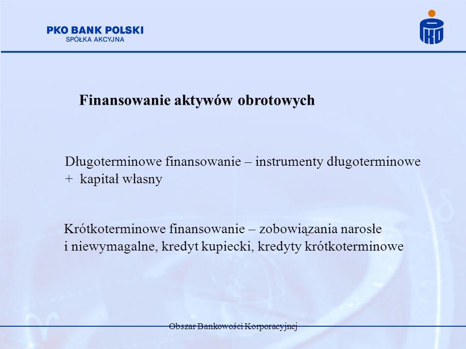 Obszar Bankowości Korporacyjnej Finansowanie aktywów obrotowych Długoterminowe finansowanie – instrumenty długoterminowe + kapitał własny Krótkotermin