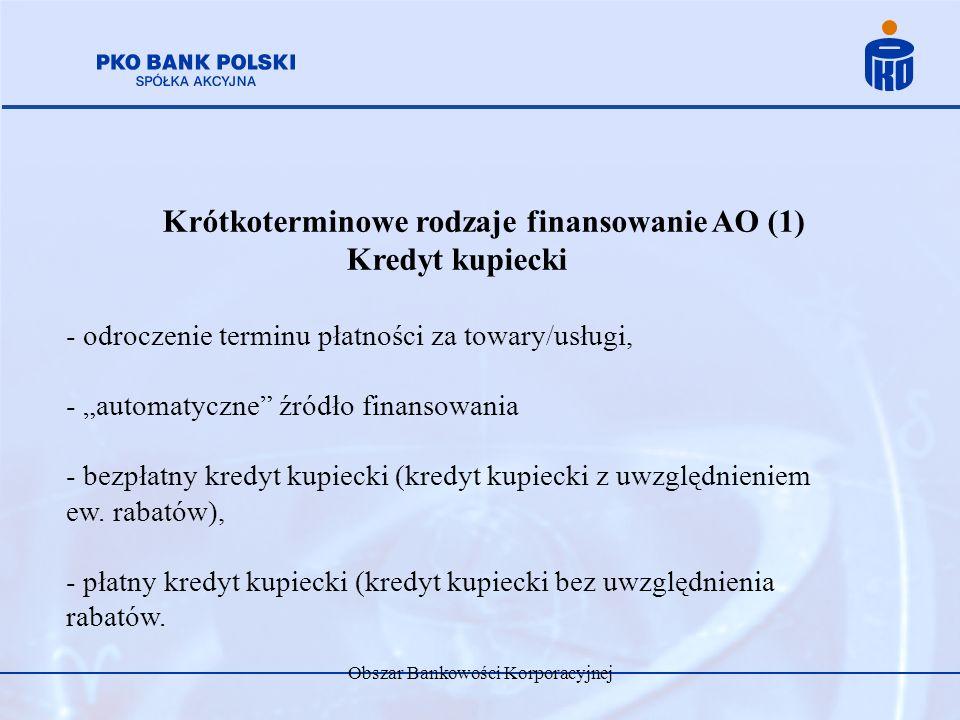 Obszar Bankowości Korporacyjnej Krótkoterminowe rodzaje finansowanie AO (1) Kredyt kupiecki - odroczenie terminu płatności za towary/usługi, - automat