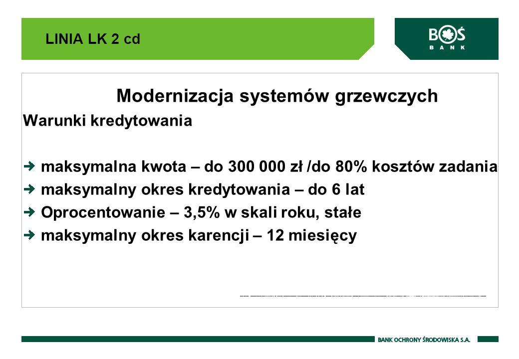 LINIA LK 2 cd Modernizacja systemów grzewczych Warunki kredytowania maksymalna kwota – do 300 000 zł /do 80% kosztów zadania maksymalny okres kredytowania – do 6 lat Oprocentowanie – 3,5% w skali roku, stałe maksymalny okres karencji – 12 miesięcy