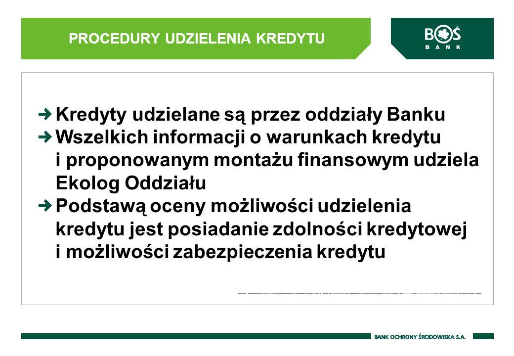 PROCEDURY UDZIELENIA KREDYTU Kredyty udzielane są przez oddziały Banku Wszelkich informacji o warunkach kredytu i proponowanym montażu finansowym udzi