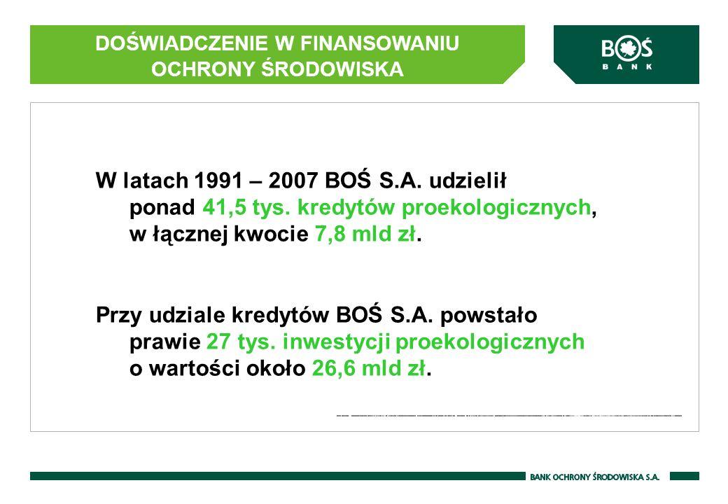W latach 1991 – 2007 BOŚ S.A. udzielił ponad 41,5 tys. kredytów proekologicznych, w łącznej kwocie 7,8 mld zł. Przy udziale kredytów BOŚ S.A. powstało