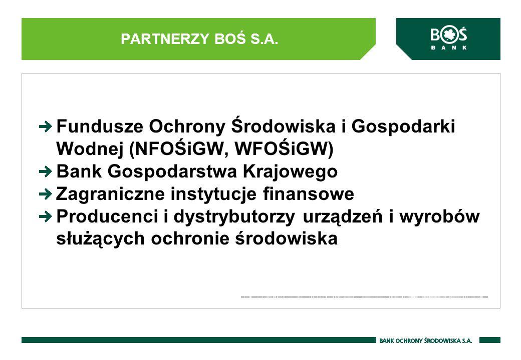 PARTNERZY BOŚ S.A. Fundusze Ochrony Środowiska i Gospodarki Wodnej (NFOŚiGW, WFOŚiGW) Bank Gospodarstwa Krajowego Zagraniczne instytucje finansowe Pro