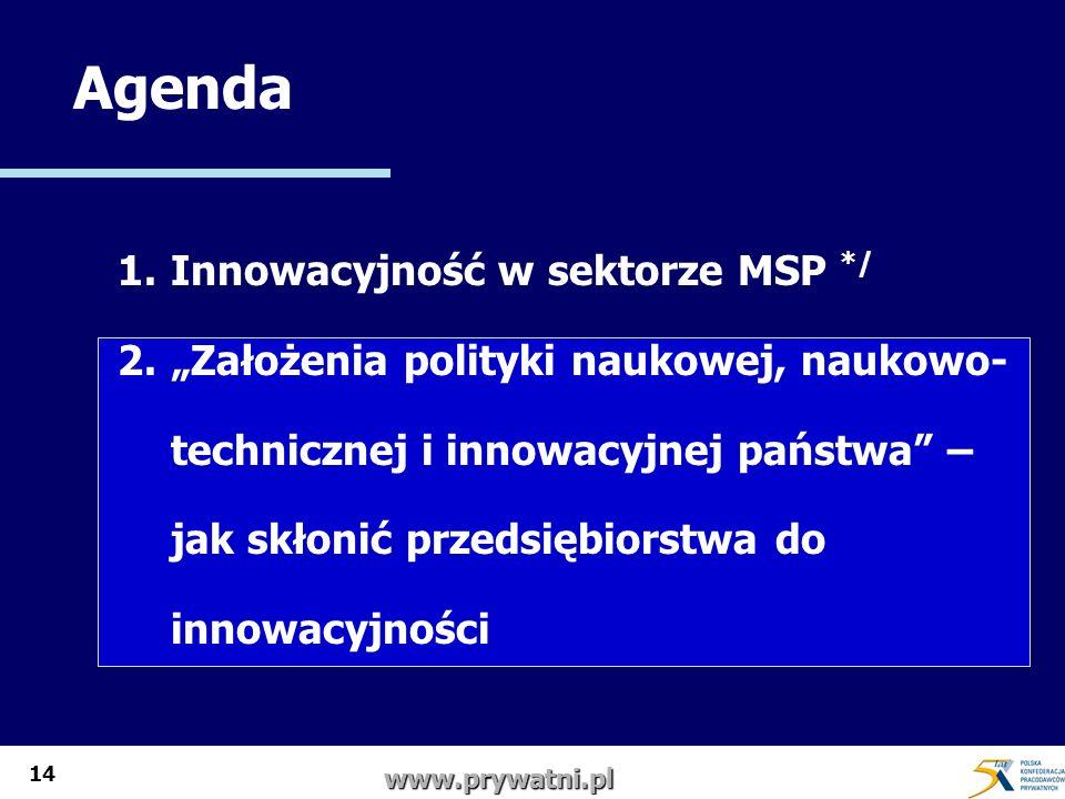 14 www.prywatni.pl Agenda 1. 1.Innowacyjność w sektorze MSP */ 2. 2.Założenia polityki naukowej, naukowo- technicznej i innowacyjnej państwa – jak skł