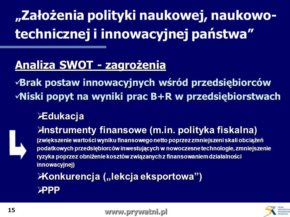 15 www.prywatni.pl Założenia polityki naukowej, naukowo- technicznej i innowacyjnej państwa Analiza SWOT - zagrożenia Brak postaw innowacyjnych wśród