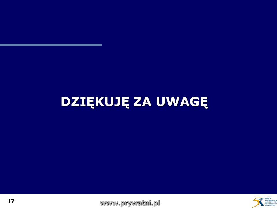 17 www.prywatni.pl DZIĘKUJĘ ZA UWAGĘ