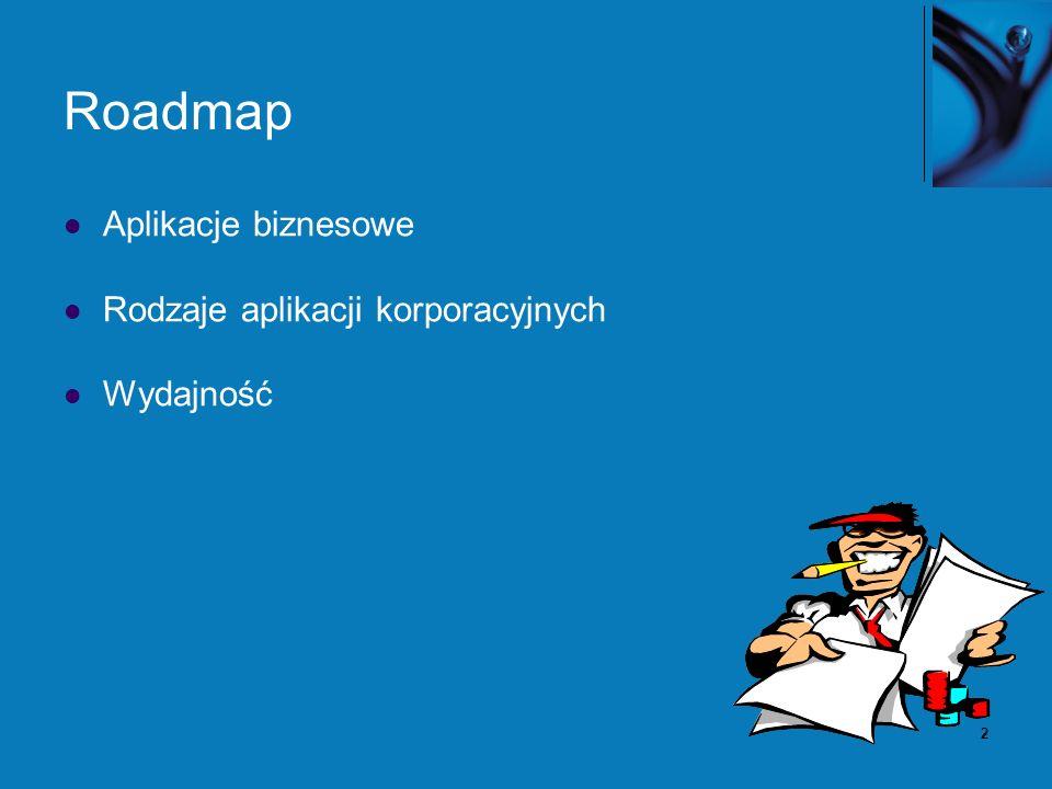 2 Roadmap Aplikacje biznesowe Rodzaje aplikacji korporacyjnych Wydajność
