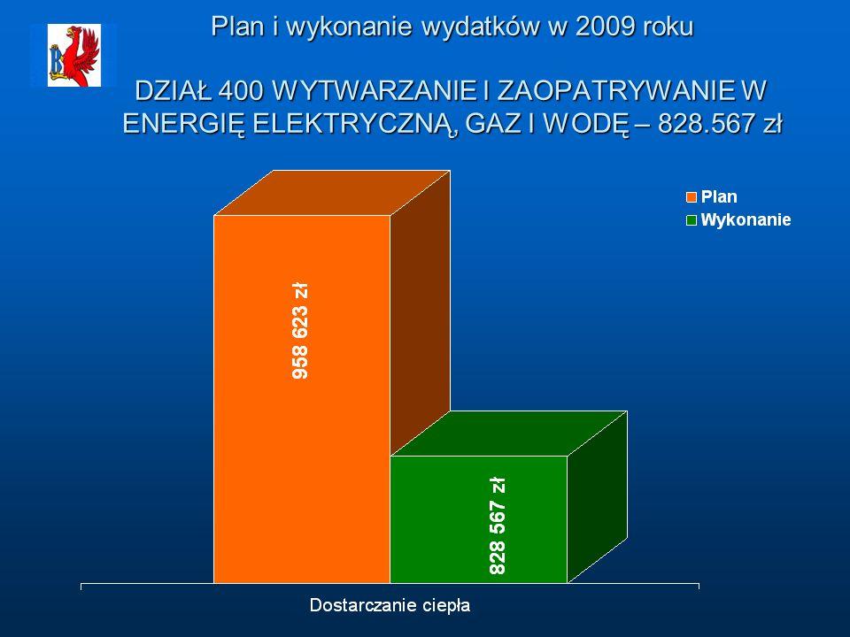 Plan i wykonanie wydatków w 2009 roku DZIAŁ 400 WYTWARZANIE I ZAOPATRYWANIE W ENERGIĘ ELEKTRYCZNĄ, GAZ I WODĘ – 828.567 zł