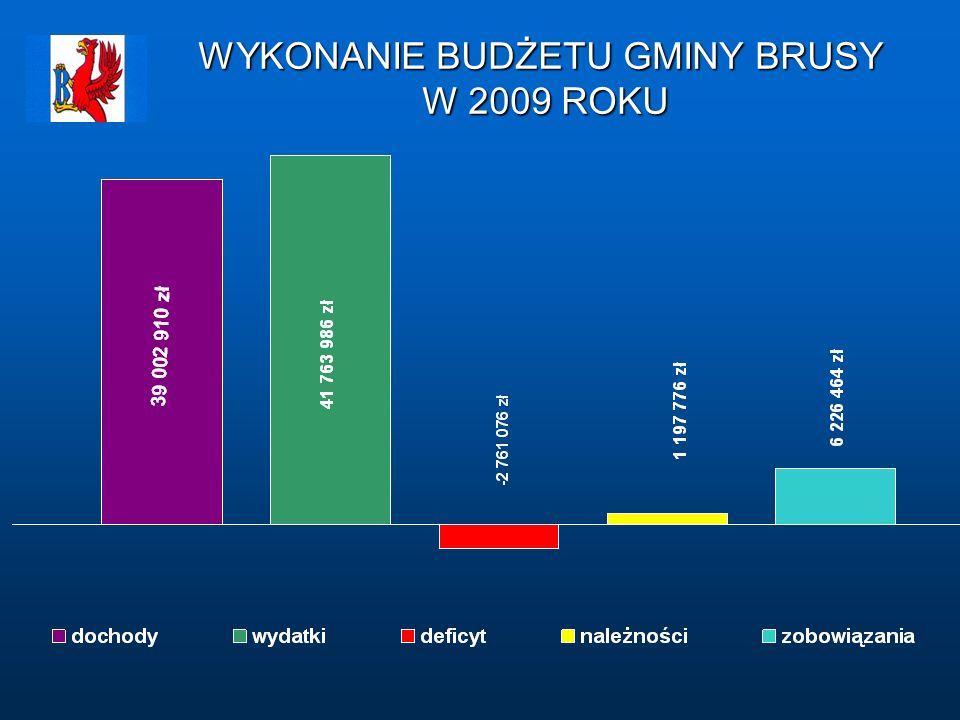 WYKONANIE BUDŻETU GMINY BRUSY W LATACH 2005 - 2009