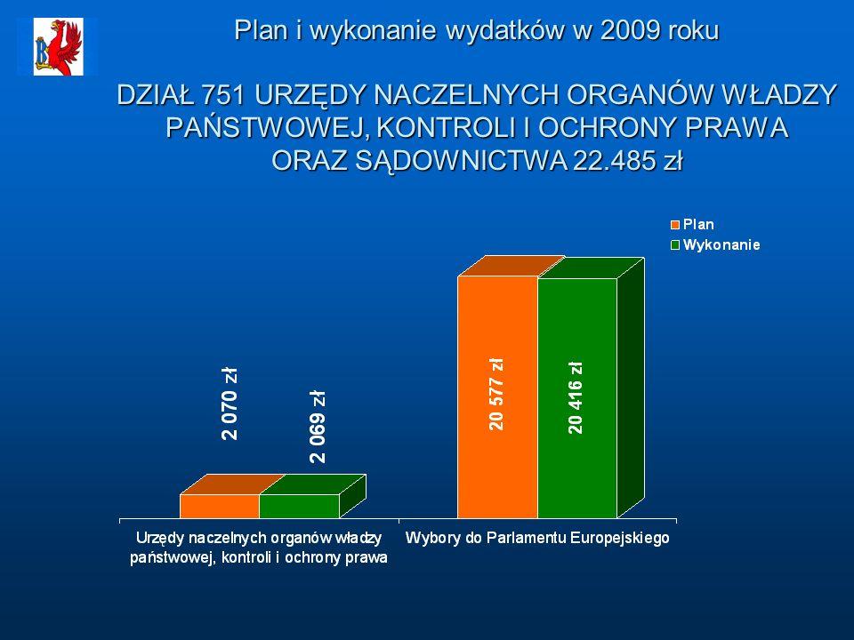 Plan i wykonanie wydatków w 2009 roku DZIAŁ 751 URZĘDY NACZELNYCH ORGANÓW WŁADZY PAŃSTWOWEJ, KONTROLI I OCHRONY PRAWA ORAZ SĄDOWNICTWA 22.485 zł