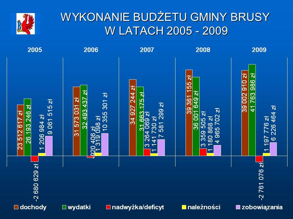 Wydatki bieżące i majątkowe w wydatkach ogółem w latach 2005 - 2009