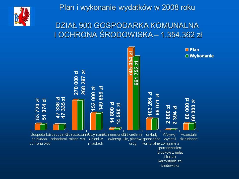 Plan i wykonanie wydatków w 2008 roku DZIAŁ 900 GOSPODARKA KOMUNALNA I OCHRONA ŚRODOWISKA – 1.354.362 zł
