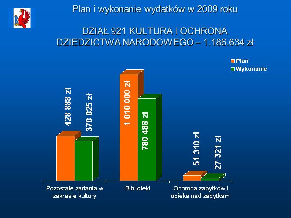 Plan i wykonanie wydatków w 2009 roku DZIAŁ 921 KULTURA I OCHRONA DZIEDZICTWA NARODOWEGO – 1.186.634 zł