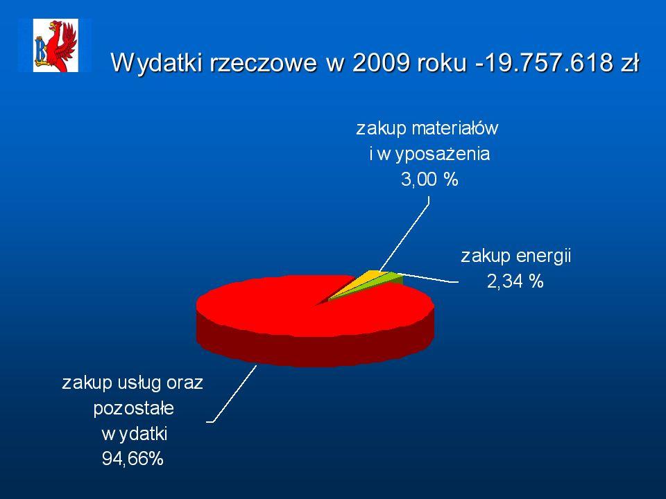 Wydatki rzeczowe w 2009 roku -19.757.618 zł