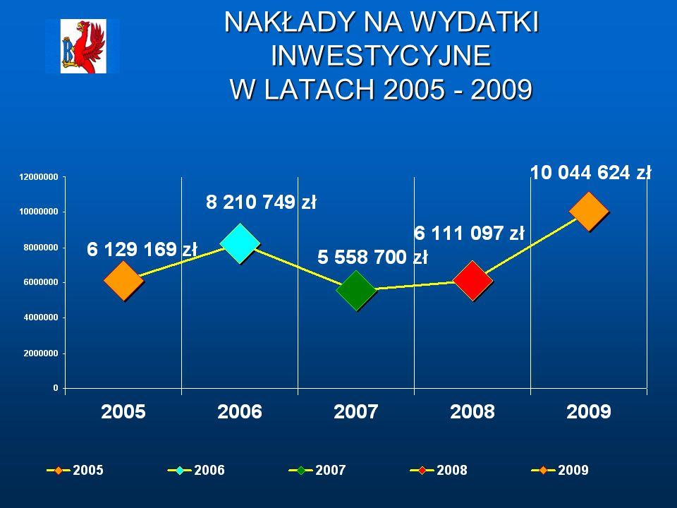 NAKŁADY NA WYDATKI INWESTYCYJNE W LATACH 2005 - 2009