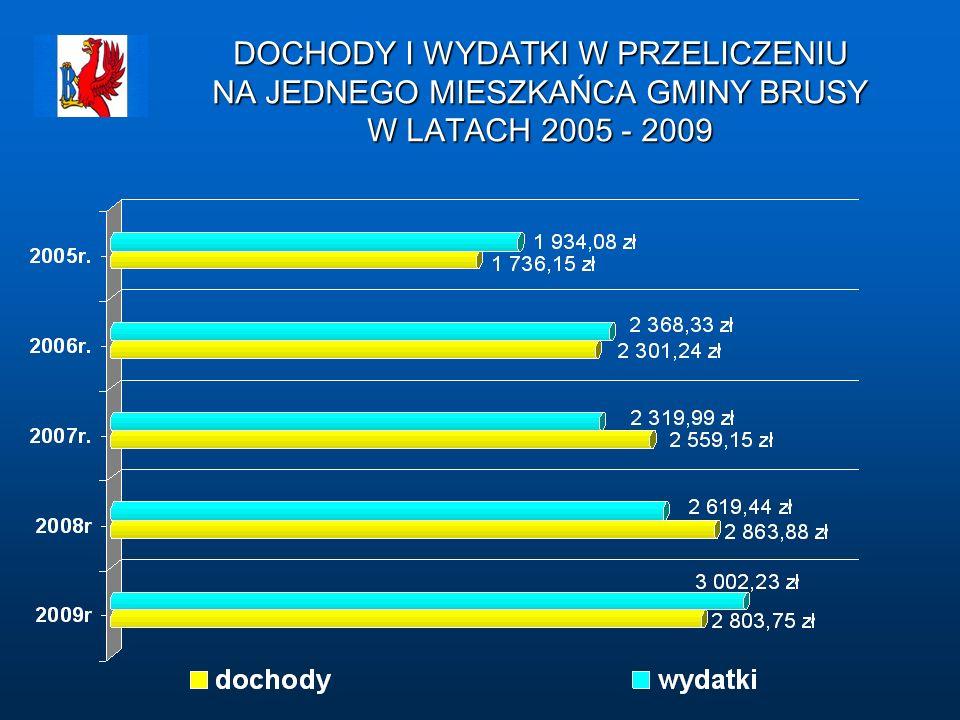 DOCHODY I WYDATKI W PRZELICZENIU NA JEDNEGO MIESZKAŃCA GMINY BRUSY W LATACH 2005 - 2009