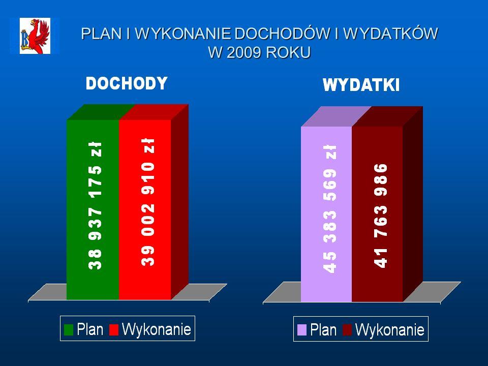 PLAN I WYKONANIE DOCHODÓW I WYDATKÓW W 2009 ROKU