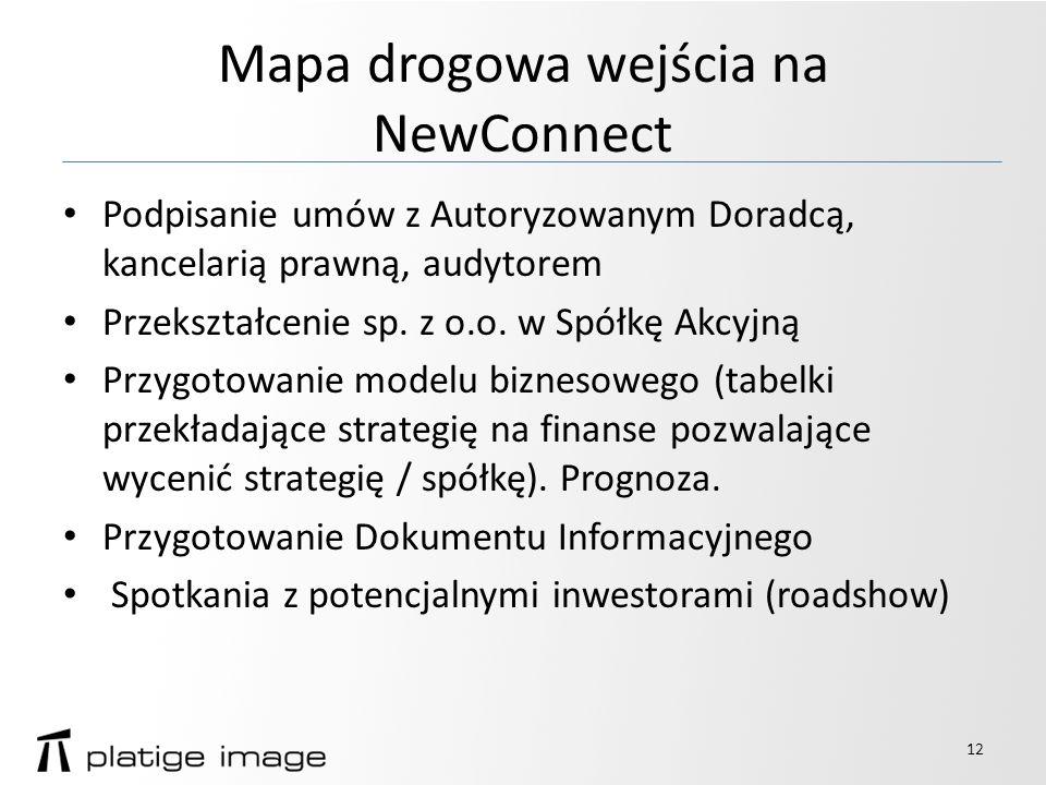 Mapa drogowa wejścia na NewConnect Podpisanie umów z Autoryzowanym Doradcą, kancelarią prawną, audytorem Przekształcenie sp.