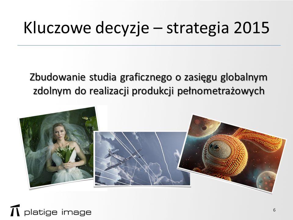 Kluczowe decyzje – strategia 2015 Zbudowanie studia graficznego o zasięgu globalnym zdolnym do realizacji produkcji pełnometrażowych 6