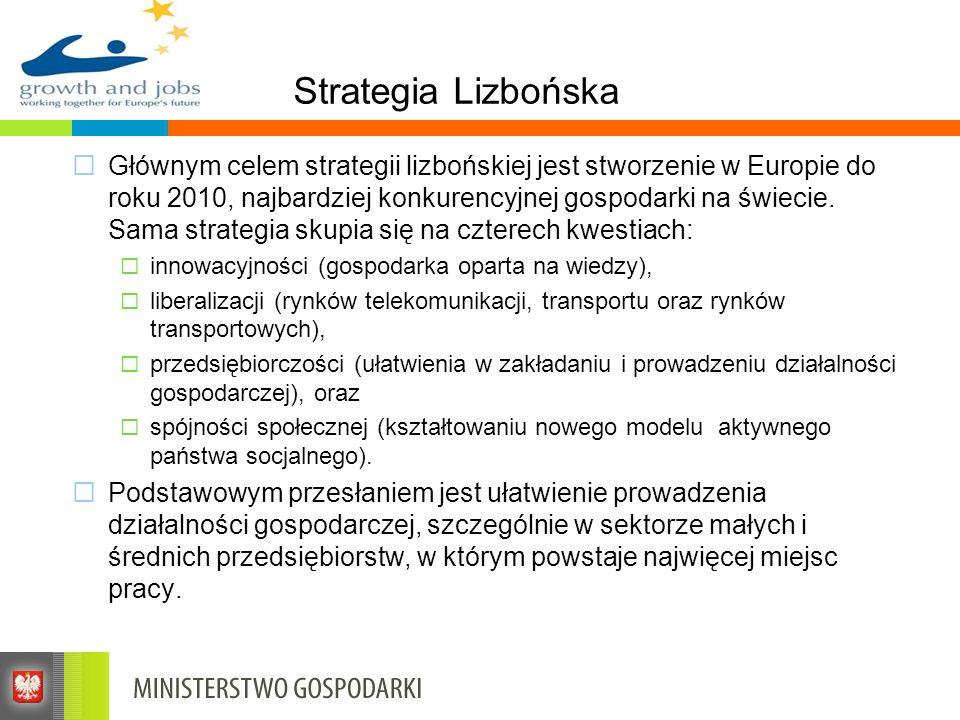 Strategia Lizbońska Głównym celem strategii lizbońskiej jest stworzenie w Europie do roku 2010, najbardziej konkurencyjnej gospodarki na świecie. Sama