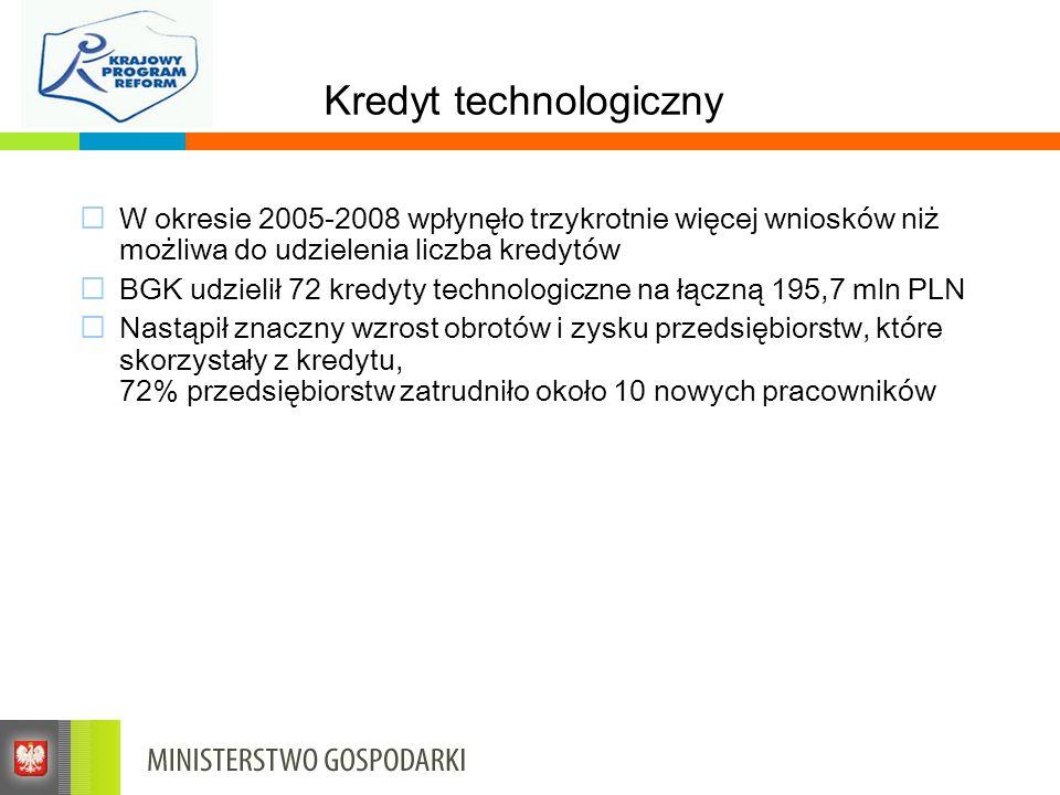 Kredyt technologiczny W okresie 2005-2008 wpłynęło trzykrotnie więcej wniosków niż możliwa do udzielenia liczba kredytów BGK udzielił 72 kredyty techn