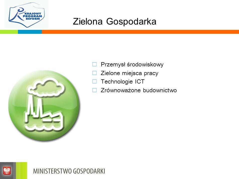 Zielona Gospodarka Przemysł środowiskowy Zielone miejsca pracy Technologie ICT Zrównoważone budownictwo