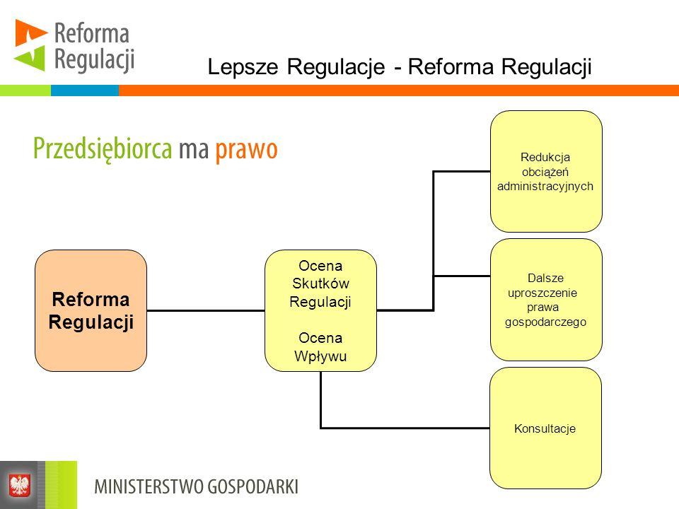 Lepsze Regulacje - Reforma Regulacji Reforma Regulacji Ocena Skutków Regulacji Ocena Wpływu Konsultacje Dalsze uproszczenie prawa gospodarczego Redukc