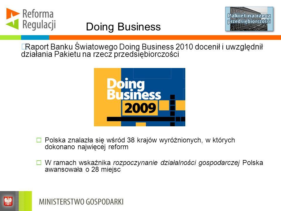 Doing Business Raport Banku Światowego Doing Business 2010 docenił i uwzględnił działania Pakietu na rzecz przedsiębiorczości Polska znalazła się wśró