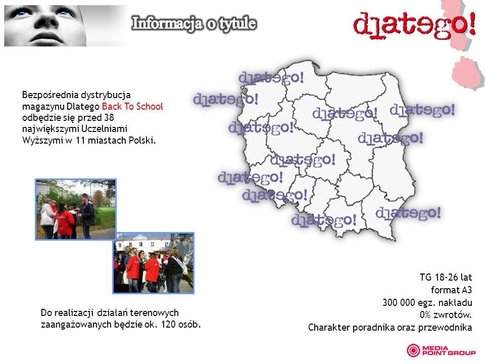 Plan dystrybucji i promocji Bezpośrednia dystrybucja magazynu Dlatego Back To School odbędzie się przed 38 największymi Uczelniami Wyższymi w 11 miastach Polski.