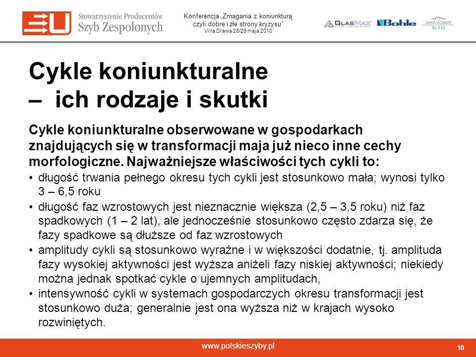 Konferencja Zmagania z koniunkturą czyli dobre i złe strony kryzysu Villa Drawa 28/29 maja 2010 www.polskieszyby.pl Cykle koniunkturalne – ich rodzaje
